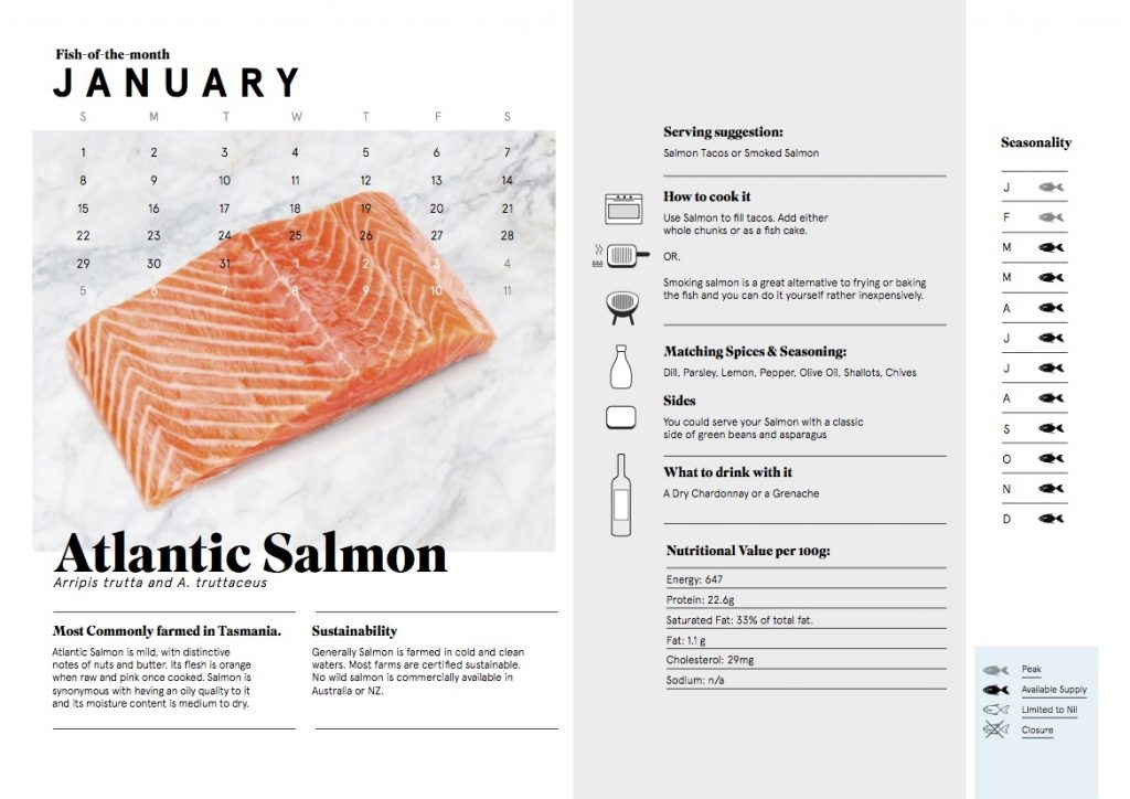 Catch of the Month - January